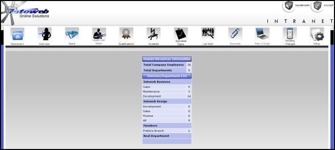 Employee Management System Hr System Human Resource